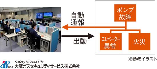 大阪ガスセキュリティサービスコントロールセンター